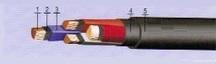 ВВГнг-FRLS 1х120